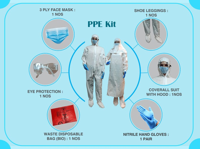 PPE kit production surge led to a Textile revolution in India